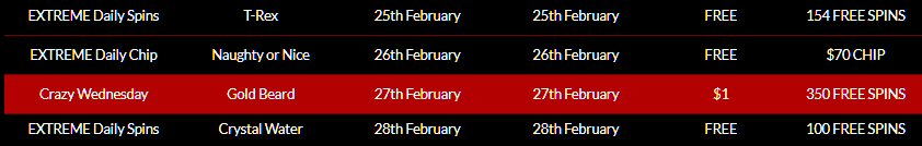 End Of The Month Tournaments At Casino Extreme