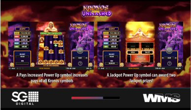Kronos Unleashed Video Slot Review By WMS