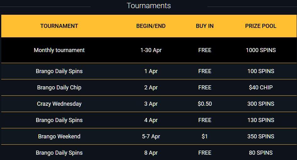 April Tournaments At Casino Brango