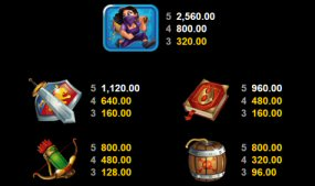 Cash Of Kingdoms  Video Slot Review By Microgaming
