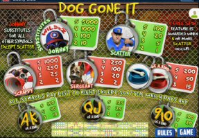 Dog Gone It Video Slot Review