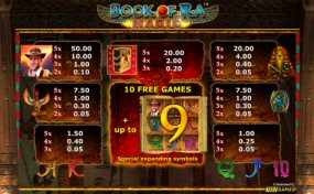 Book Of Ra Magic Video Slot Review By Novomatic